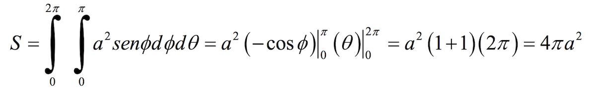 Área de la esfera por integrales dobles