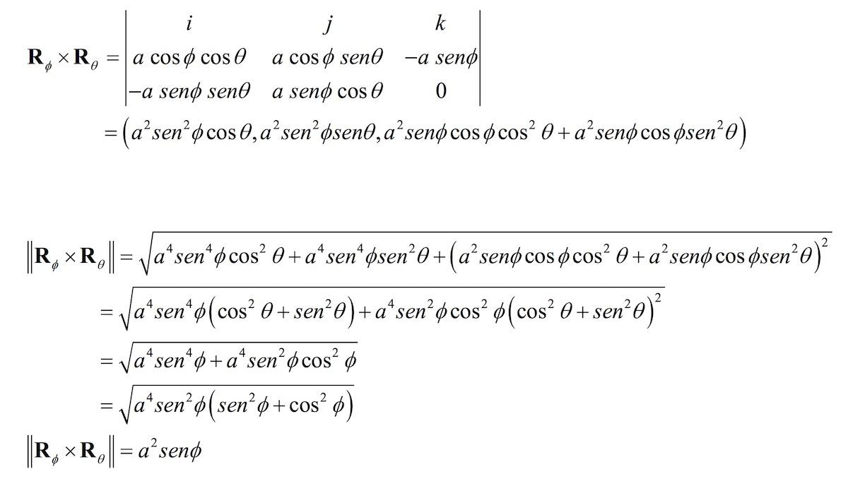 Área de una esfera por integrales