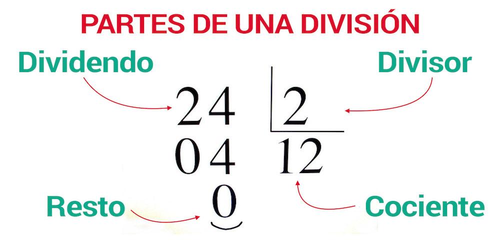 Calculadora de divisiones completa, con cociente y resto (÷)
