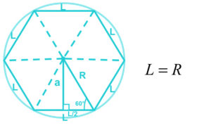 Apotema de un hexágono