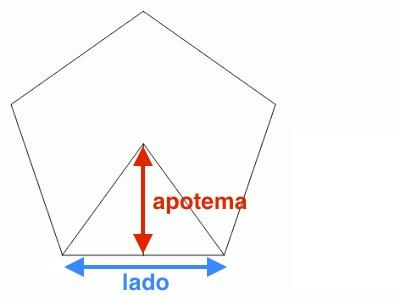 Calcular apotema y área de un pentágono