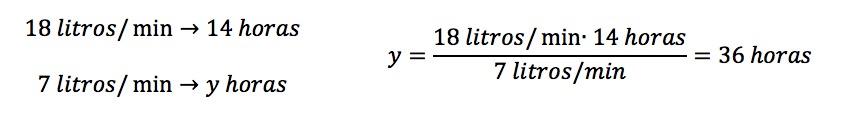 Ejemplo de Regla de tres inversa