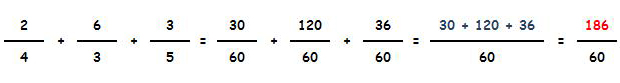 Ejercicio de suma de fracciones con distinto denominador