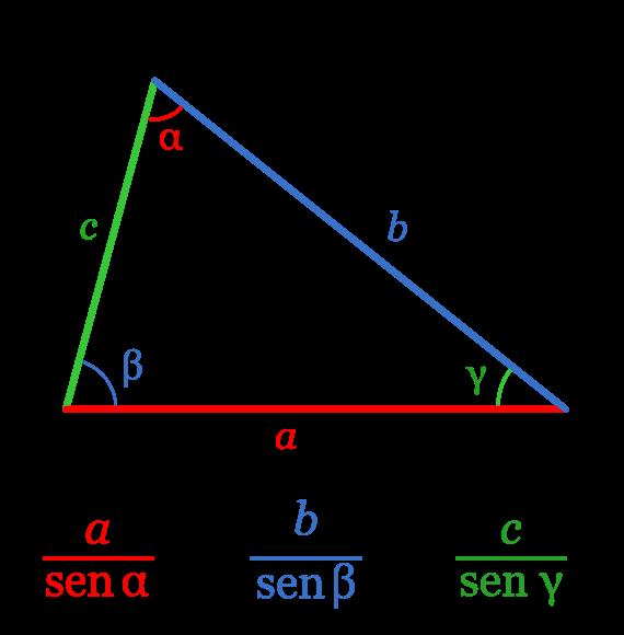 teorema del seno y su fórmula