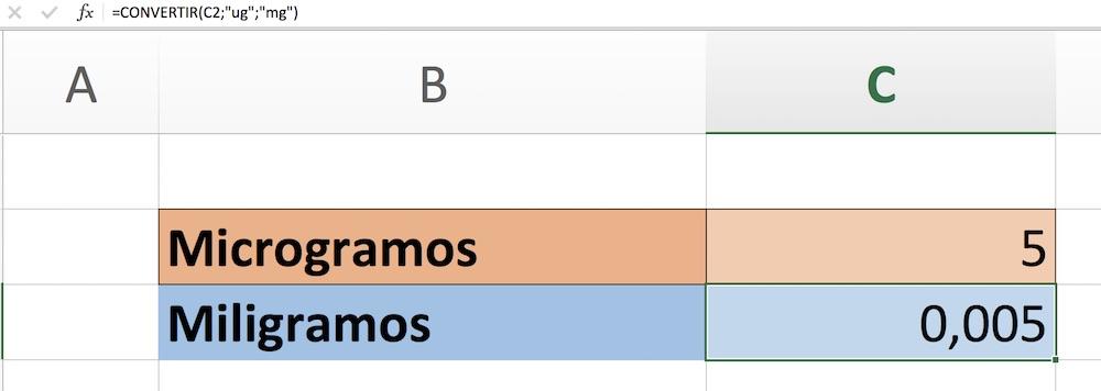 Microgramos a miligramos en Excel