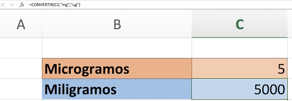 Miligramos a microgramos en Excel
