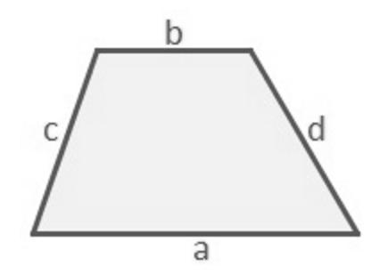 Perímetro del trapecio