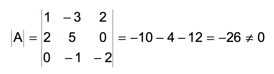Determinante 3x3