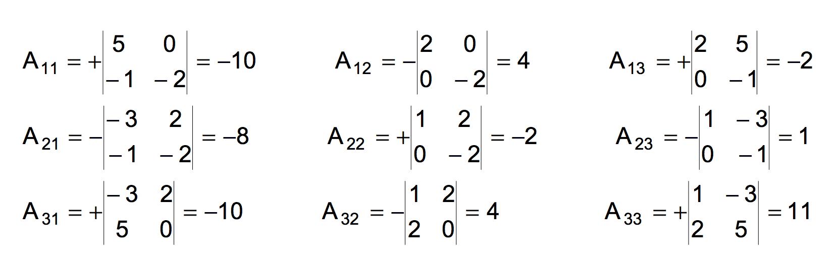 Cálculo de adjuntos