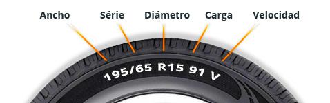 Medidas que aparecen en el lateral de un neumático