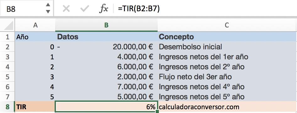 Ejemplo de TIR en Excel