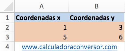 Calcular pendiente de una recta en Excel
