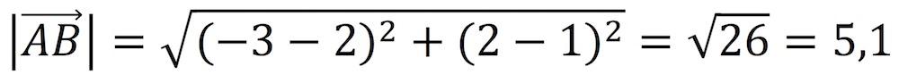 Ejercicio resuelto de calcular el módulo de un vector