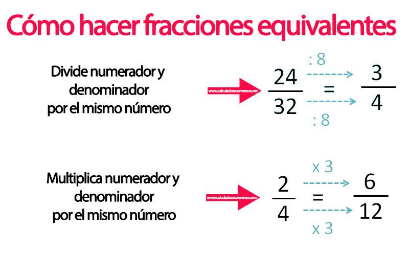 Cómo hacer fracciones equivalentes