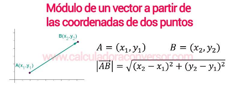Calcular módulo de un vector con las coordenadas