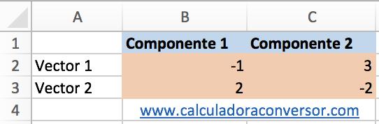 Producto escalar de dos vectores en Excel