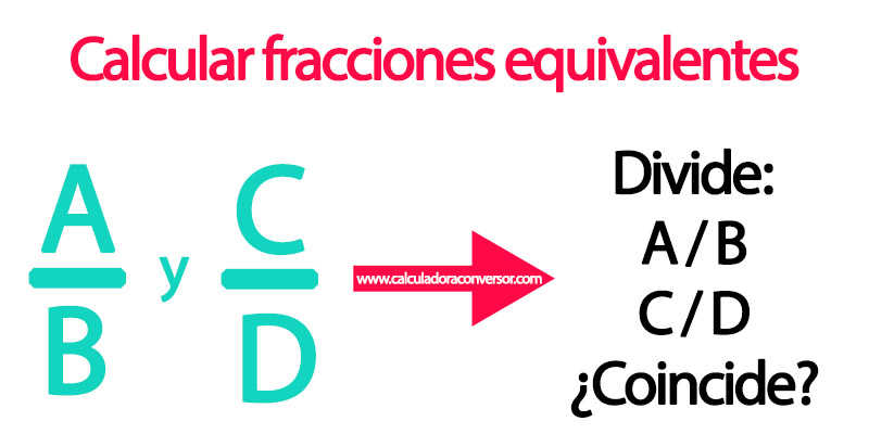Segundo método para calcular fracciones equivalentes