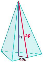 Apotema de una pirámide