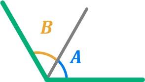ángulos consecutivos